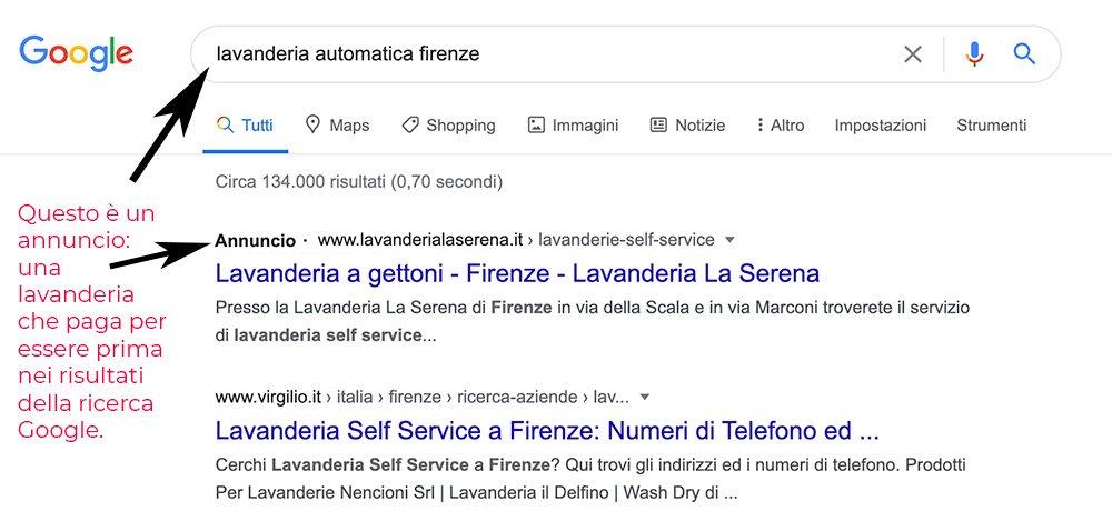 Google Ads per lavanderie